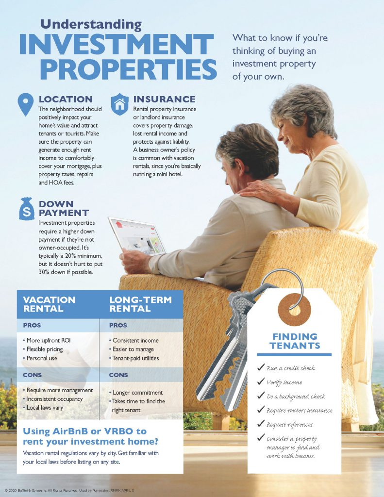 Things to know if you're thinking of buying an investment property.